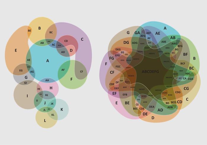 Complex Venn Diagrams