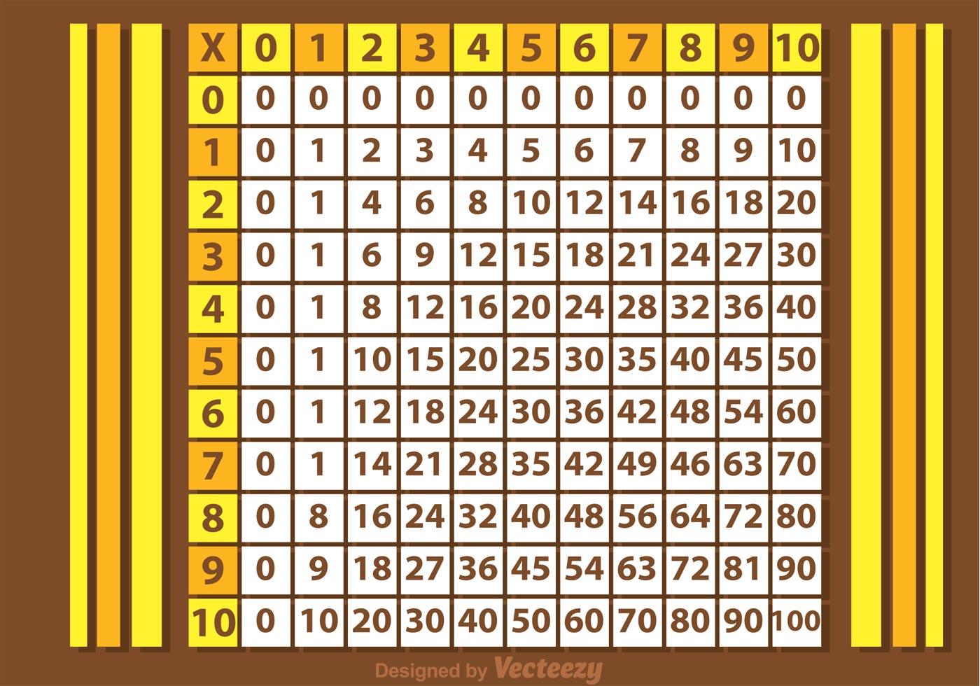 Multiplication Chart Vector Download Free Vector Art Stock