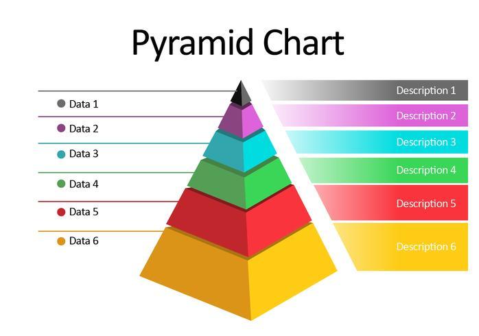 Pyramid Vector Chart