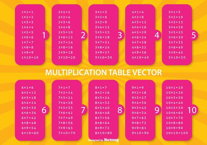 Multiplication Table Illustration - Download Free Vector Art, Stock ...