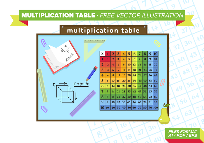 Mathe Multiplikationstabelle Free Vector Pack