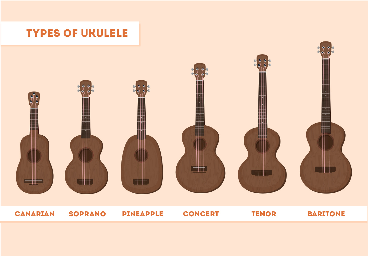 ukulele free vector art  4329 free downloads clipart pineapple and palm trees clipart pineapples blue