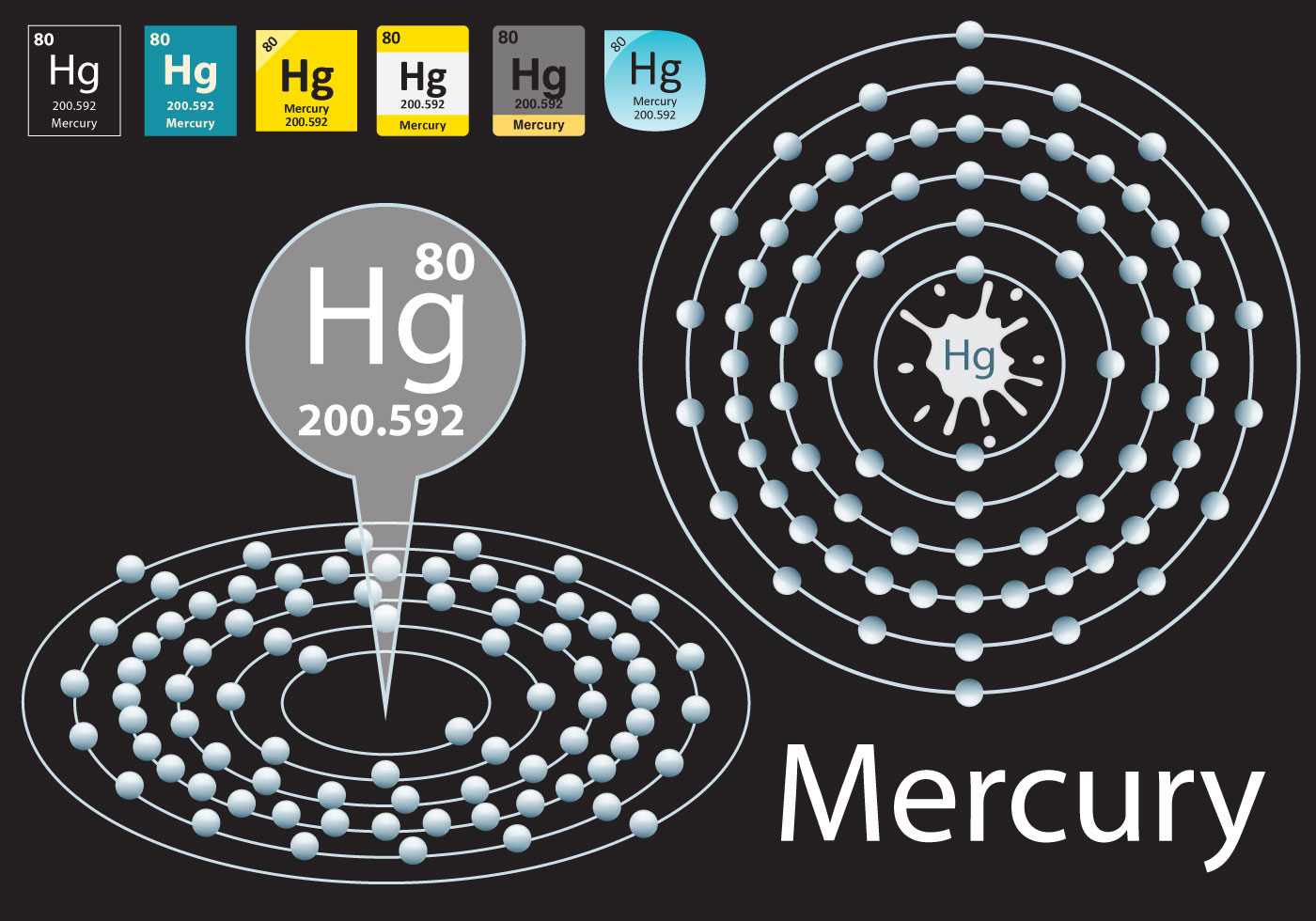 History Of Lithium Element