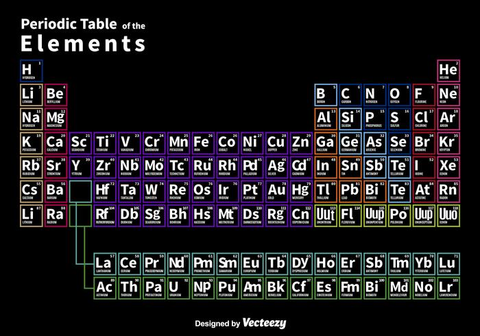 Neon Periodic Table - Download Free Vector Art, Stock Graphics & Images