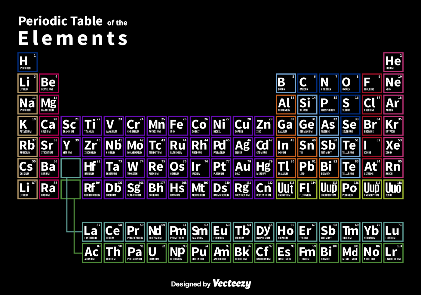 Neon Periodic Table Download Free Vector Art Stock Graphics Images
