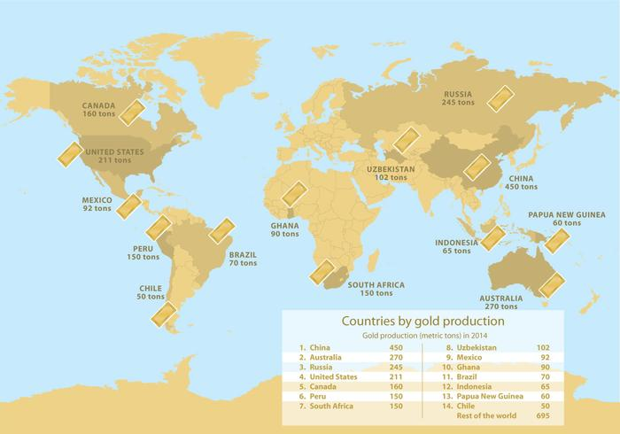 World gold production download free vector art stock graphics world gold production gumiabroncs Choice Image
