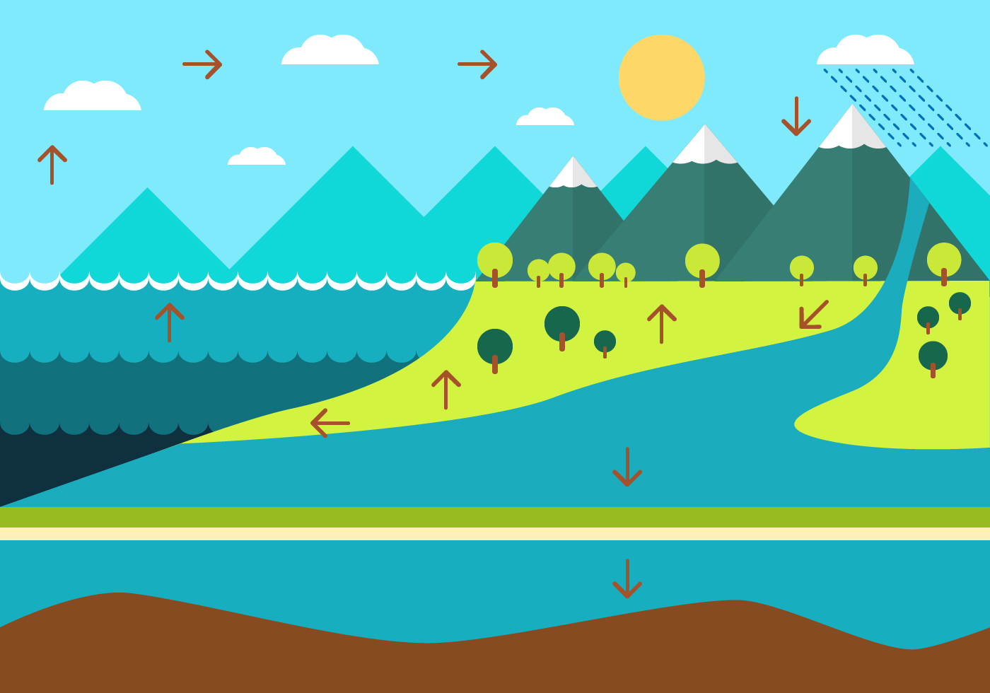 Water cycle diagram free vector art 7978 free downloads free water cycle diagram ccuart Gallery
