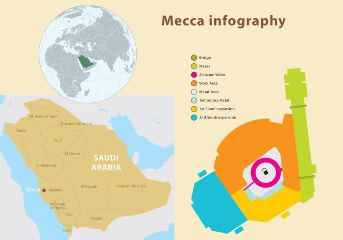 Mecca Infography - Download Free Vector Art, Stock Graphics & Images