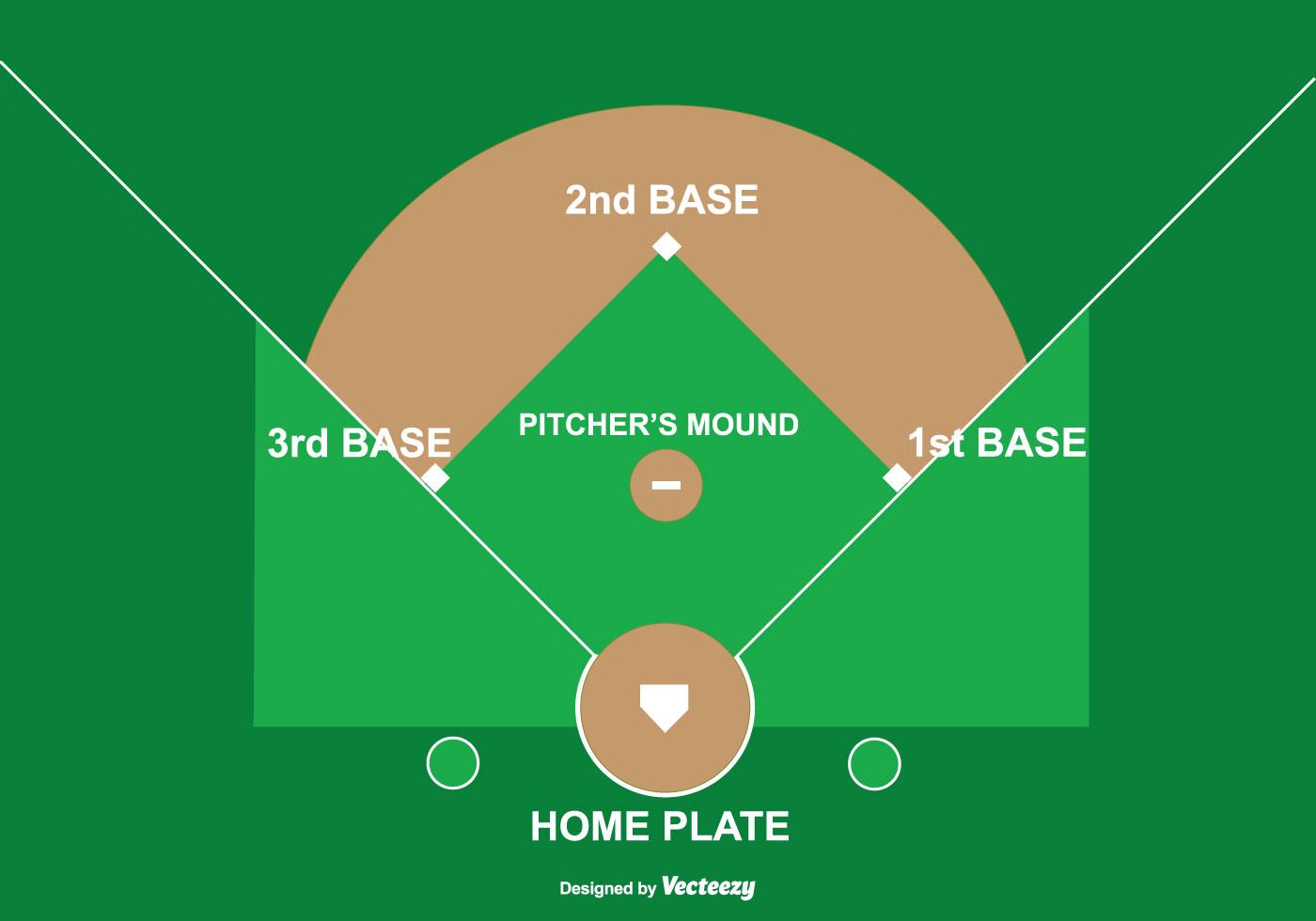 svg baseball field diagram baseball diamond illustration - download free vector art ... #9