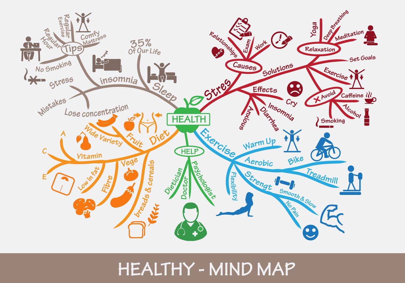 bike mapping with 102616 Healthy Mind Map on 2017 Vital MX 450 Shootout 5128 also Dangerous Snowdonia Ridge Shows Up 2651091 also Orienteering Part 1 Sports You Ve Never Heard Of besides Page3 as well 102616 Healthy Mind Map.