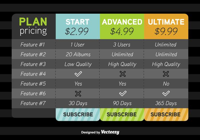 Pricing Table Vector Mockup