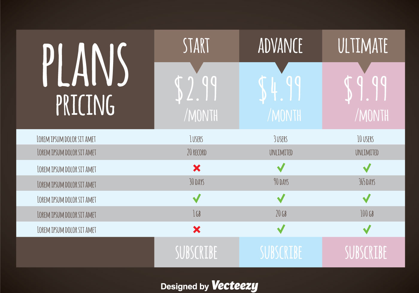 Web Design Pricing Table Template Download Free Vector