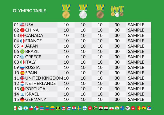 Olympiska medaljbordet vetor