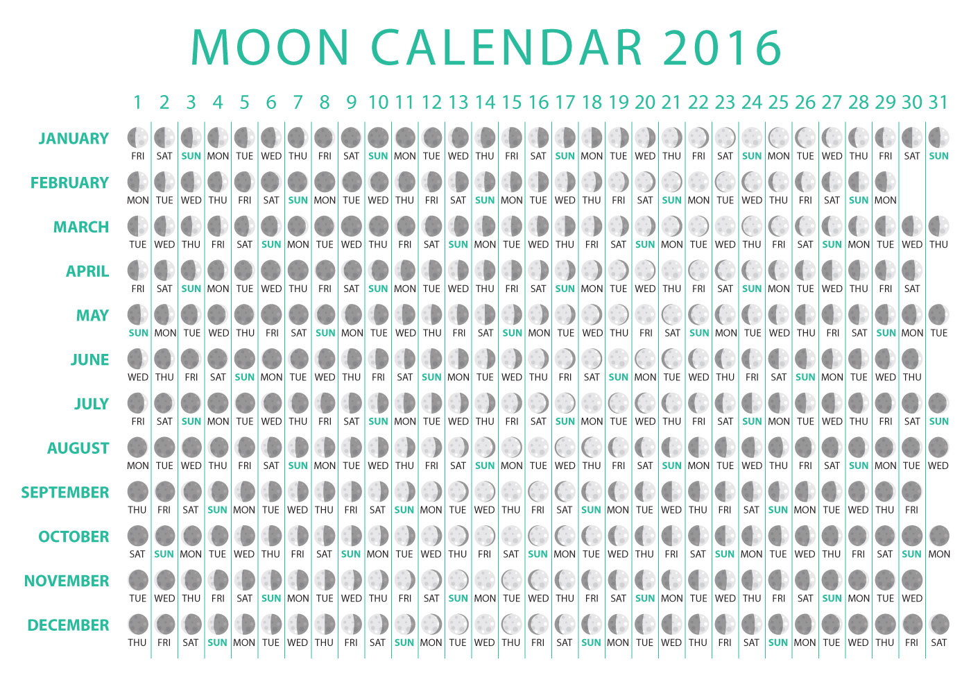 Daily Moon Phases 2016 | Search Results | Calendar 2015