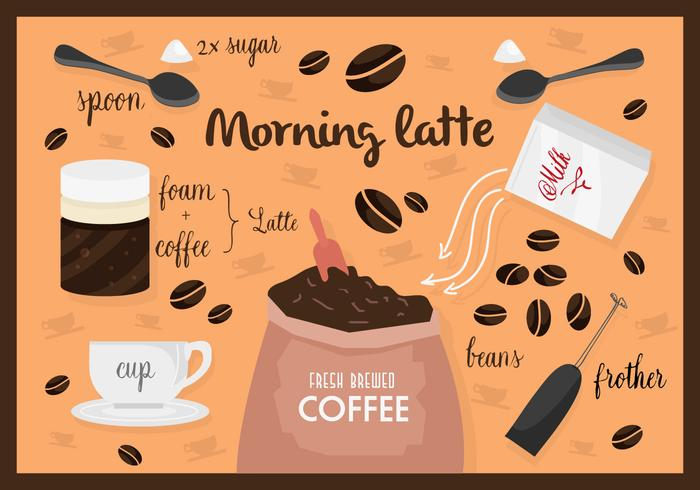 Free Vintage Coffee Vector Background