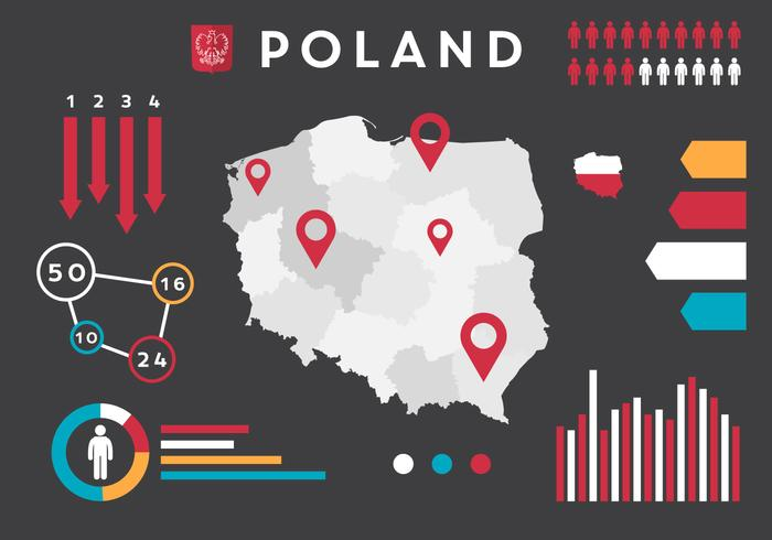 Poland Vector Infographics