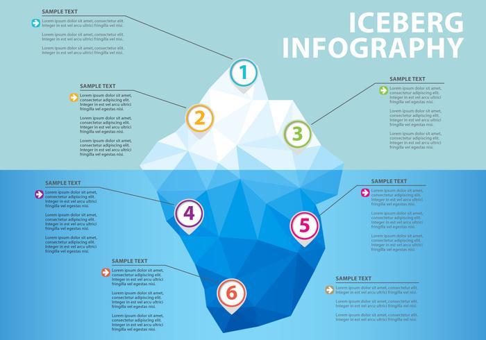 Estadísticas del iceberg vector