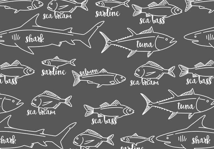 Fishes with Names Pattern
