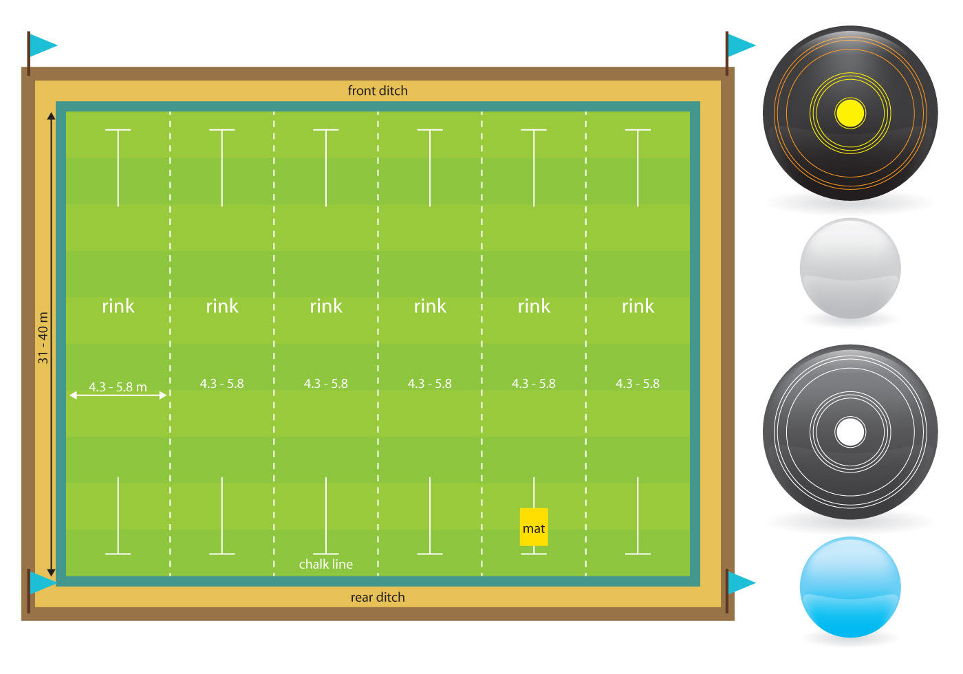 Lawn Bowl Court And Items - Download Free Vector Art, Stock Graphics & Images