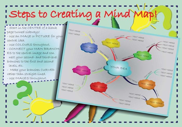 Gratis Mind Map Illustration