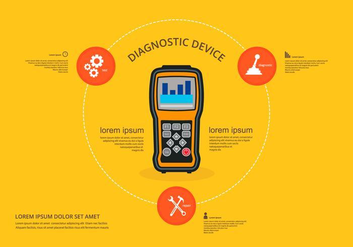 Växellåda mobila motor diagnostiska