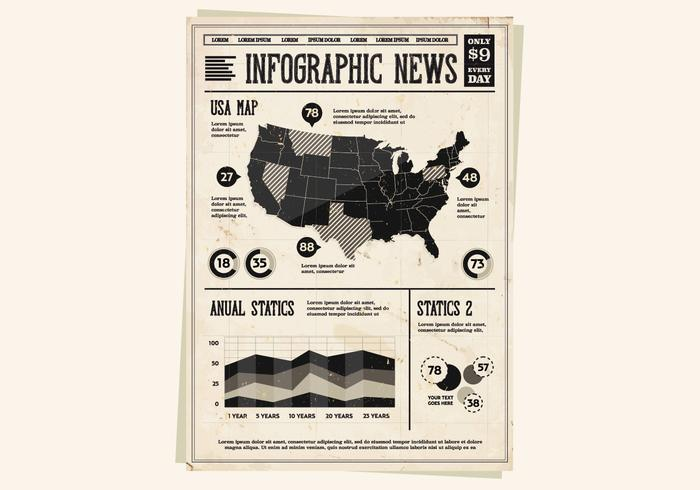 US Map Infographics Pamphlet
