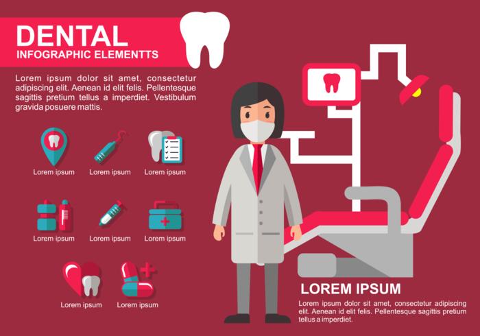 Gratis Dentista Infográfico