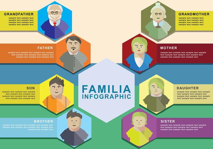 Familia Infographic Vector Set