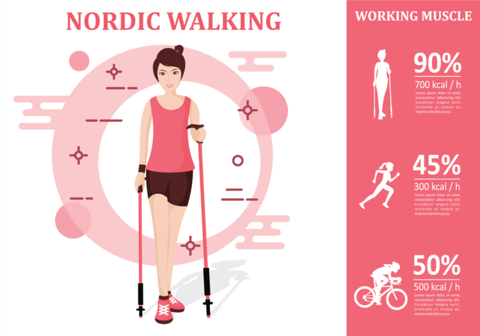 Nordic Walking Infographic