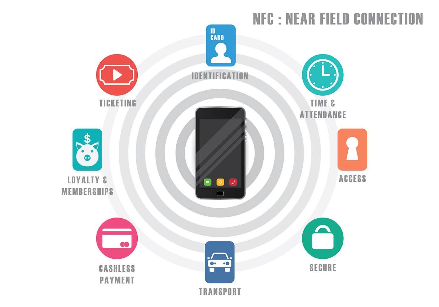 Bright NFC Icon Vector - Download Free Vector Art, Stock ...  Bright NFC Icon...