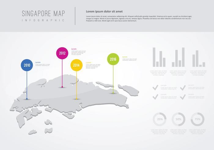 Free Info-Graphic Design Of Singapore Illustration