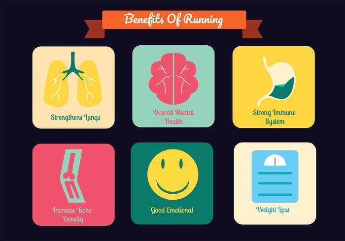 Running Benefits Vector Pack