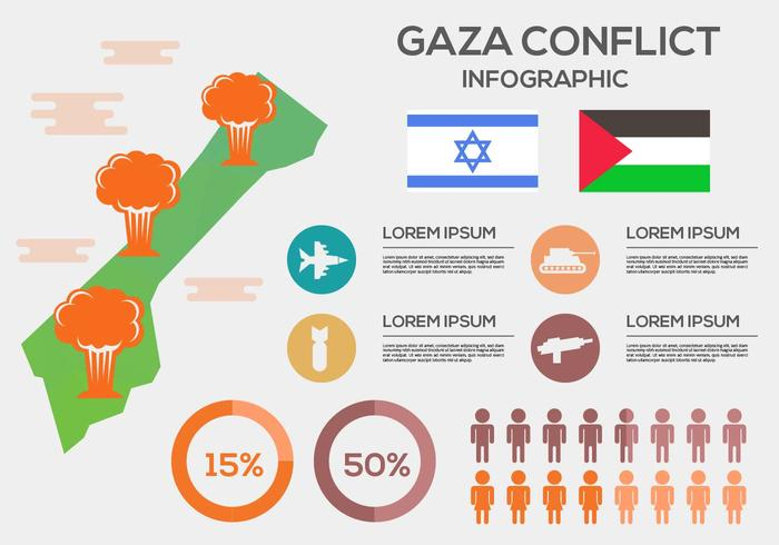 Free Gaza Conflict Infographic Vector Background