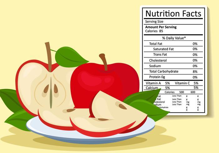 Fatos nutricionais da fruta da maçã