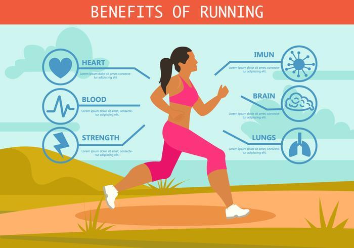 Fördelar med att springa