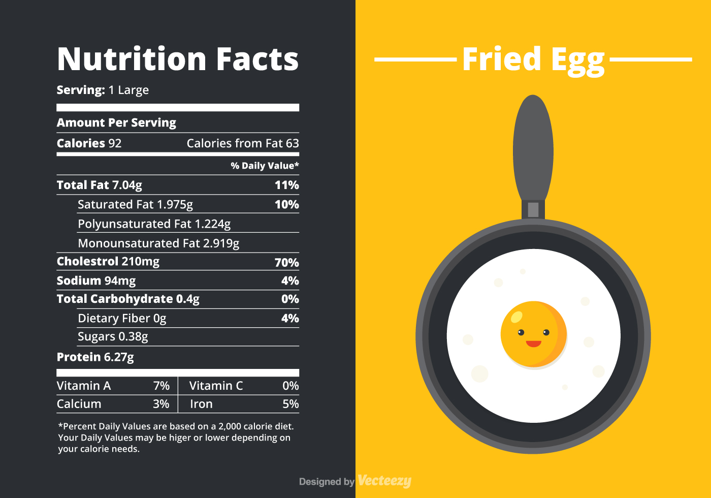 Vector Nutrition Facts Of A Fried Egg - Download Free Vector Art, Stock  Graphics & Images