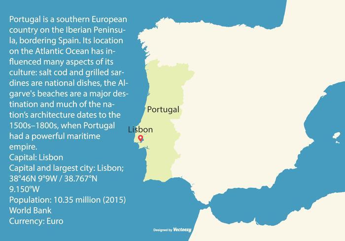 Plano Mapa de Portugal
