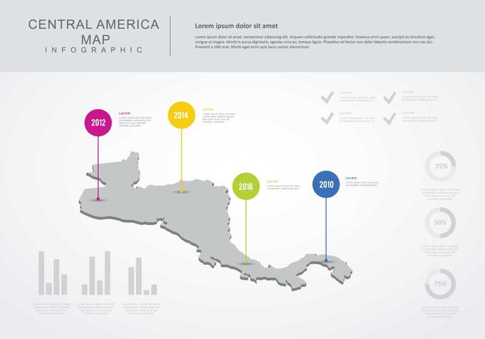 Free Central America Map Infographic Illustration