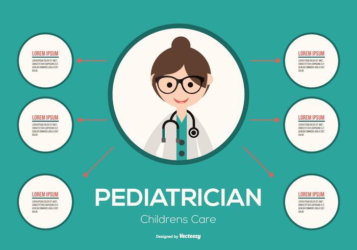 Ilustração Infográfica do pediatra vetor