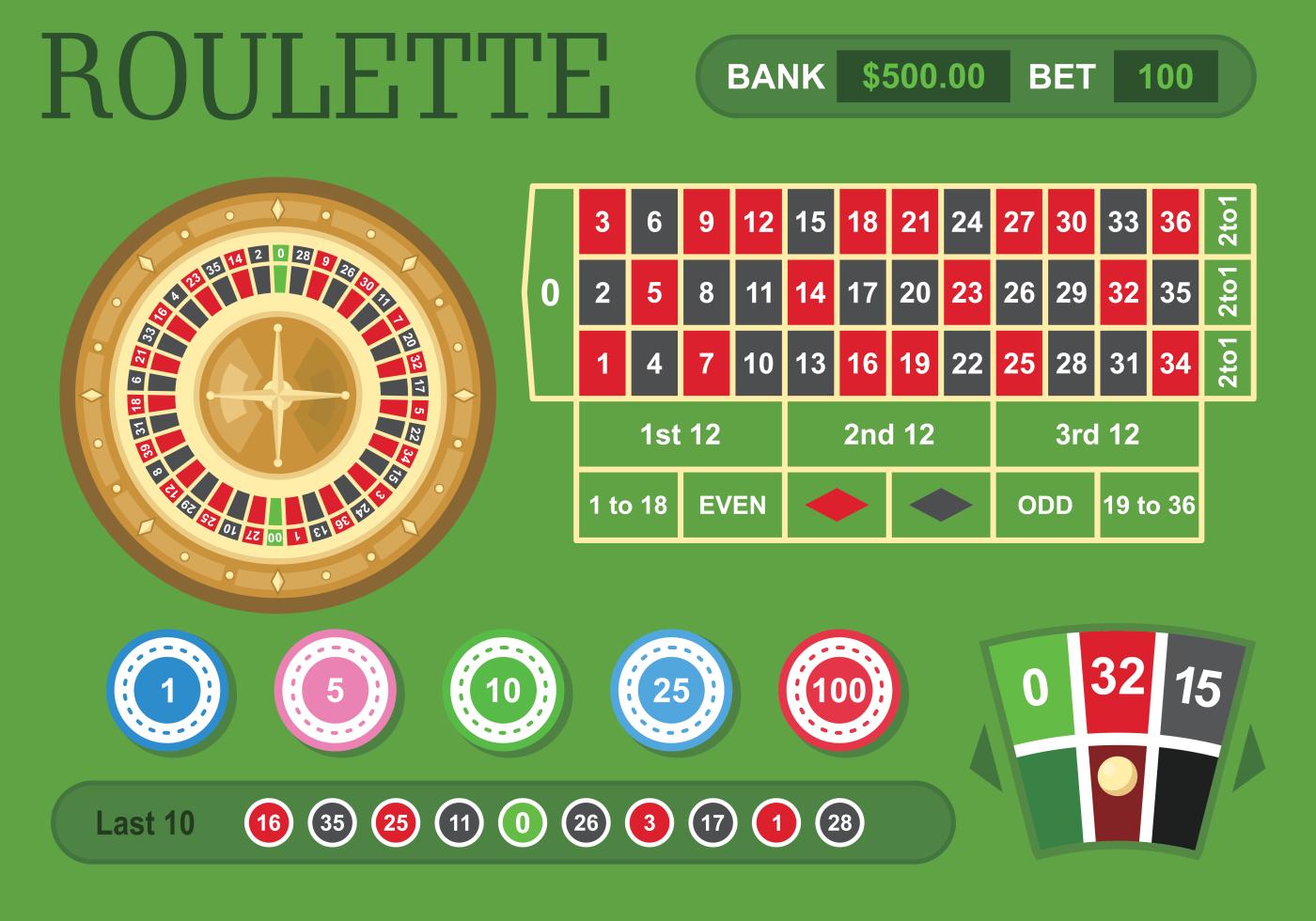 roulette table vector illustration download free vector. Black Bedroom Furniture Sets. Home Design Ideas