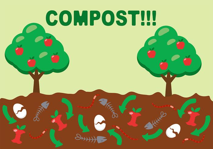 Compost Poster Background Vector