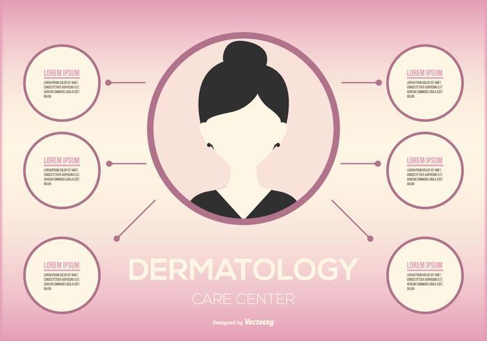 Dermotology Infographic Illustration