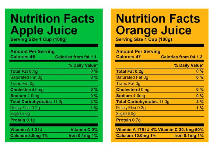 Nutrition Facts Label Vectors