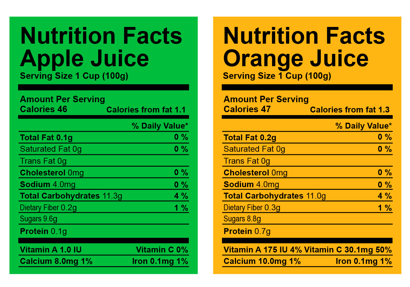 nutrition-facts-label-vectors.jpg