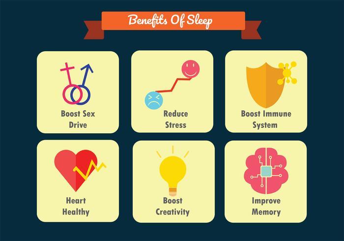 Pacote de vetores de benefícios do sono