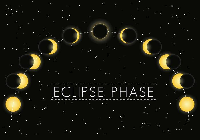 Solar eclipse phase vector