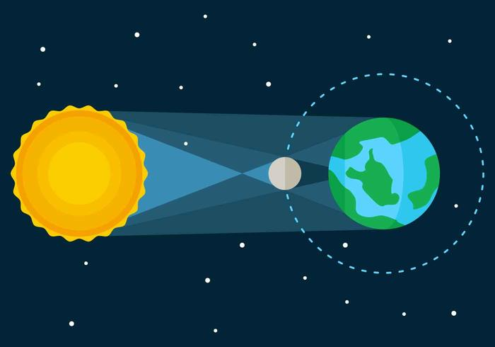 Vettori Eclipse Solare Eccezionali