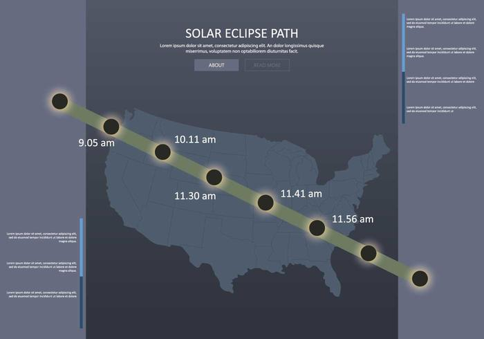 Ilustración de mapa de ruta de Eclipse solar de EE.UU.