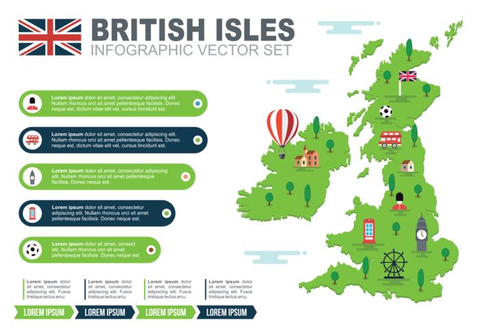 Infografica Isole britanniche