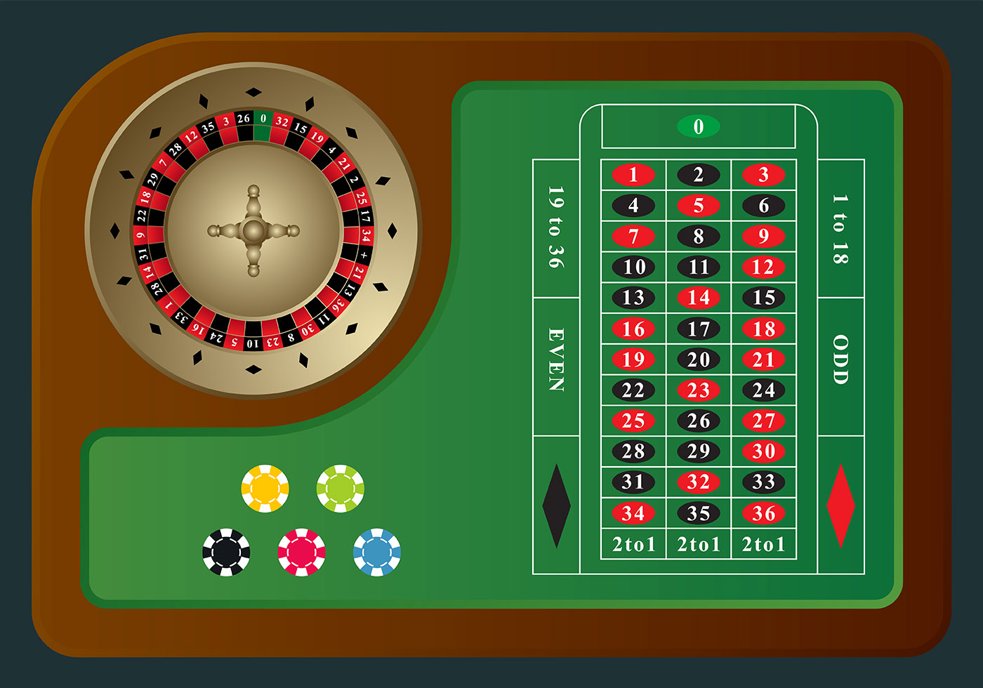 roulette table vector download free vector art stock graphics images. Black Bedroom Furniture Sets. Home Design Ideas
